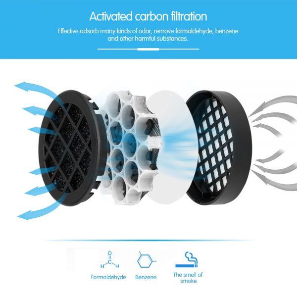 Onever Car Air Ionizer-3