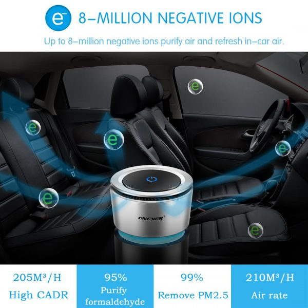 Onever Car Air Ionizer-5